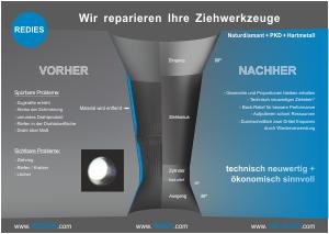 Prospektblatt Wire 2020 (pdf)